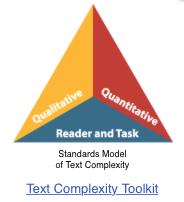 Text Complexity Rubric